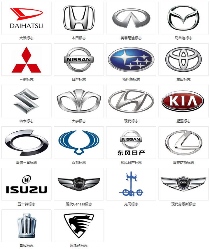 日韩汽车标志图片大全_日韩汽车标志大全